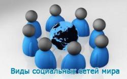 Типы социальных сетей мира