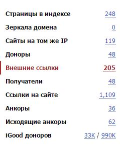 Проверка обратных ссылок Linkpad сводка