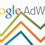 Оптимизация Adwords