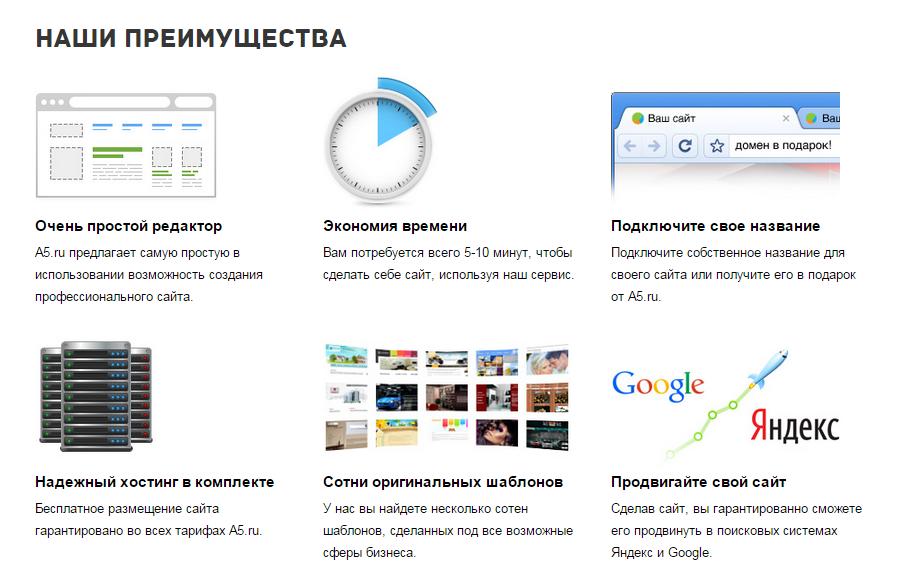 Создать сайт для бизнеса с A5.ru - 1