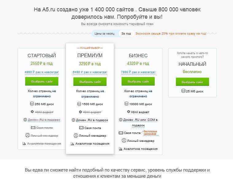 Создать сайт для бизнеса с A5.ru - 3