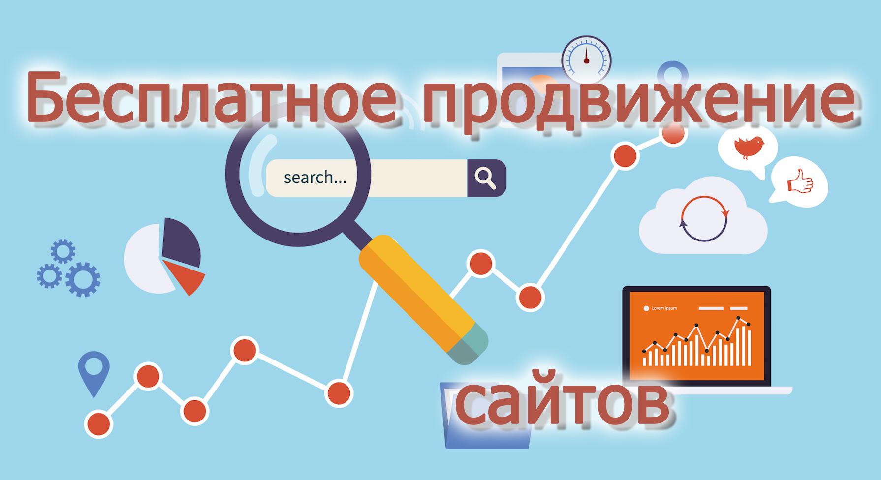 создание сайтов раскрутка сайтов поисковая оптимизация