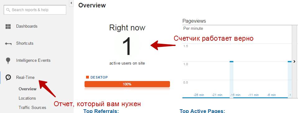 Проверка установки счетчика Гугл Аналитикс на сайте