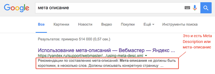Meta Description и SEO